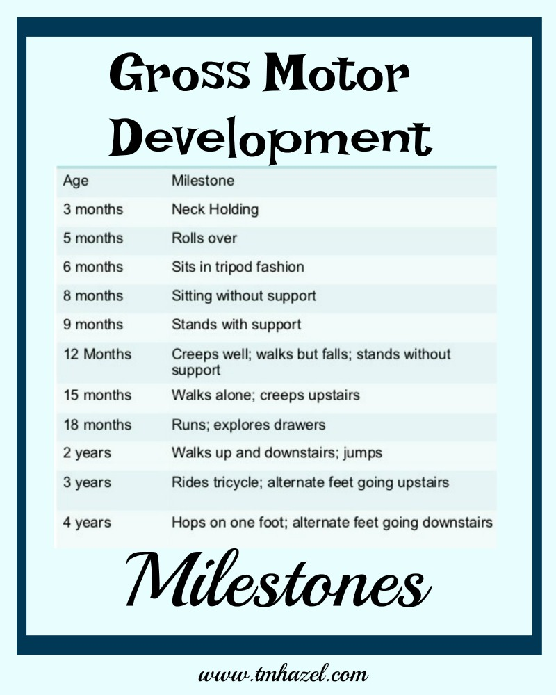 Gross Motor Skills Milestones Pictures To Pin On Pinterest
